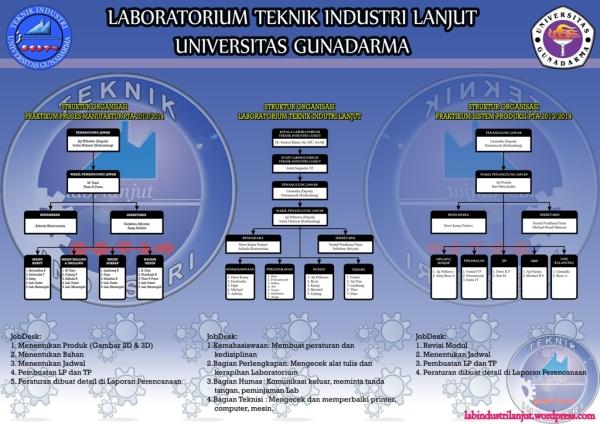 struktur laboratorium teknik industri lanjut