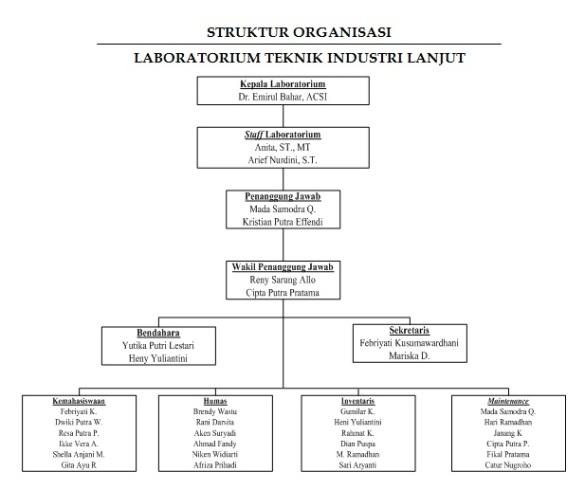 struktur organisasi lab lanjut